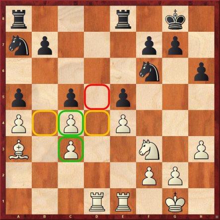 D:\t602\Treninky\Skola\Nove_stranky\Profil\Carlsen M - So W 2 (19.bxc4).jpg